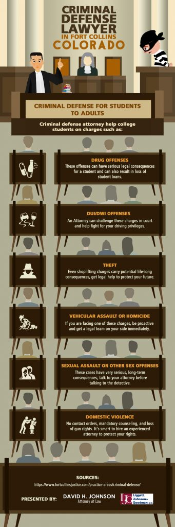 tips to help choose the right criminal defense attorney